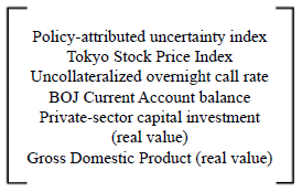 Policy-attributed uncertainty index, Tokyo Stock Price Index, Uncollateralized overnight call rate, BOJ Current Account balance, Private-sector capital investment (real value), Gross Domestic Product (real value)