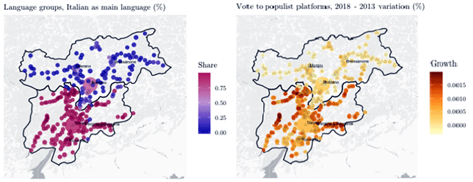 Figure 1. Language Groups Shares and Growth of Populist Parties (2013-2018) in Trentino-Alto Adige/ South Tyrol