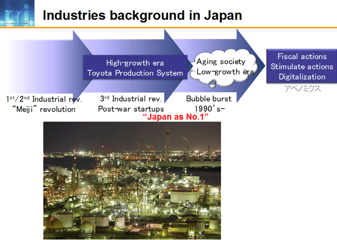 図1-2:Industries background in Japan