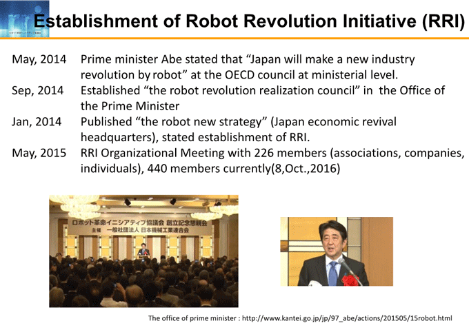 図1-3:Establishment of Robot Revolution Initiative (RRI)