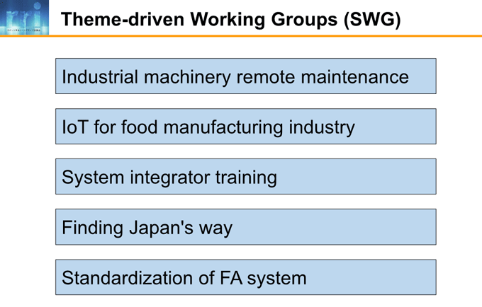図4-1:Theme-driven Working Group (SWG)