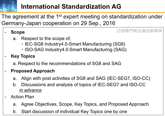 図5-1:International Standardization AG