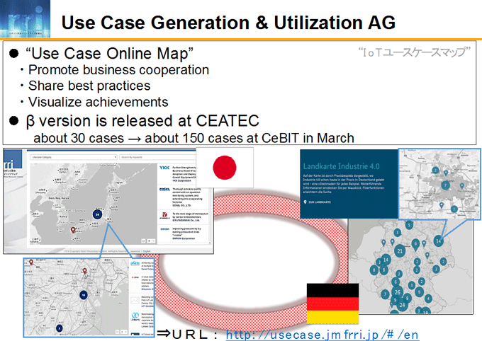 図6-1:Use Case Generation & Utilization AG