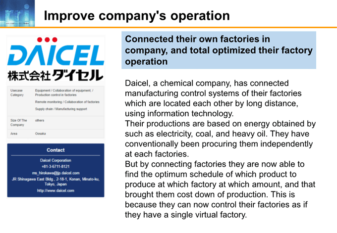 図6-7:Improve company's operation