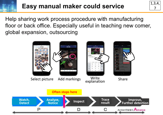 図7-5:Easy manual maker could service